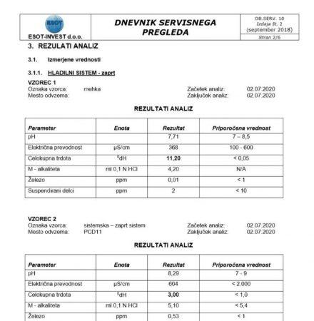Primer dnevnika servisnega pregleda